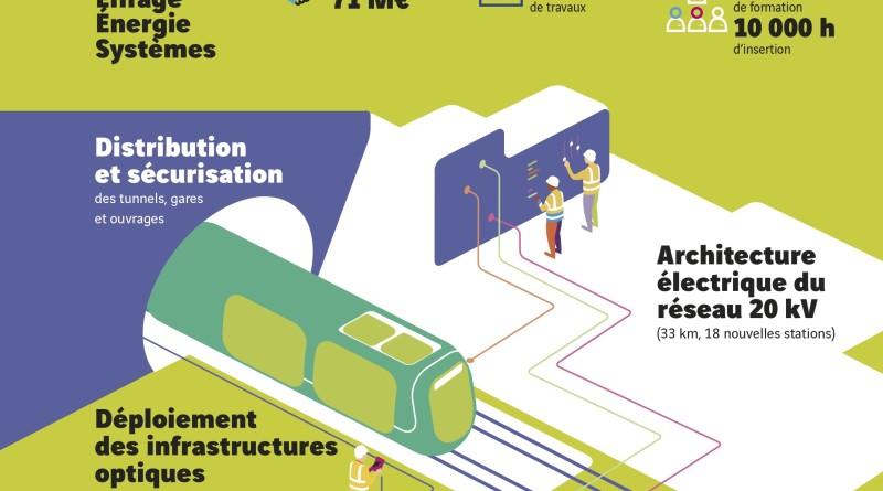 VINCI-CP-Ligne-15-Sud-Fr - copie